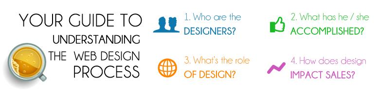 web design process Dubai